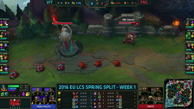 VIT vs FNC Laneswap
