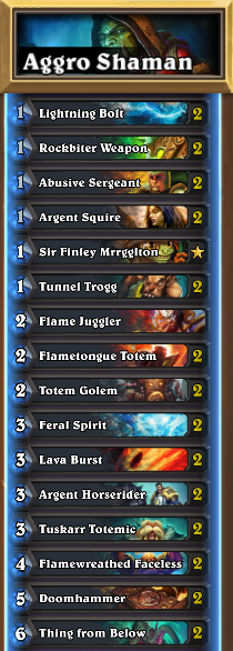 Aggro Shaman from the Dreamhack Hearthstone tournament