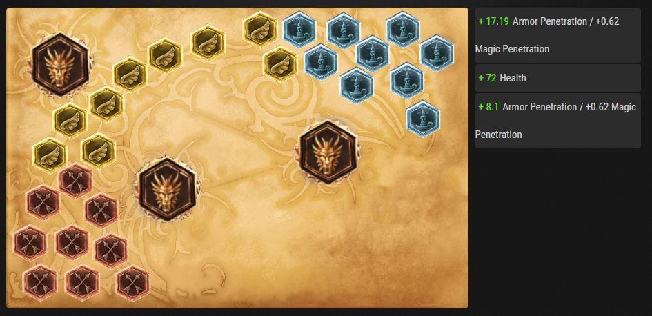Zyra Runes