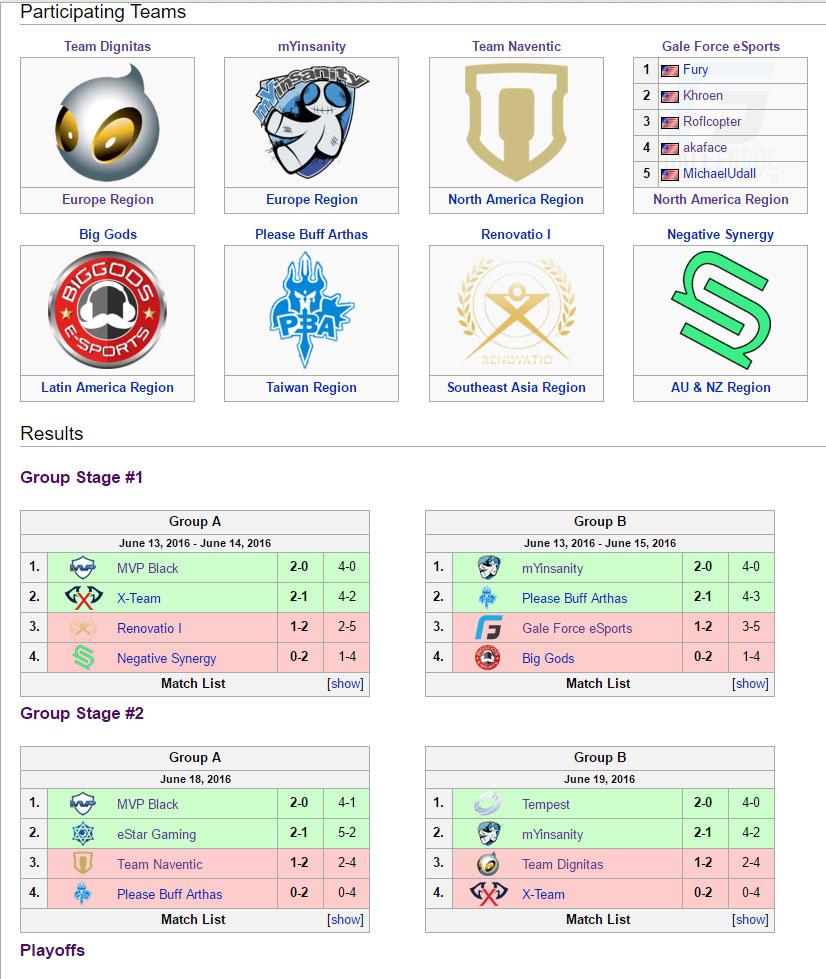 Tournament page in Liquipedia