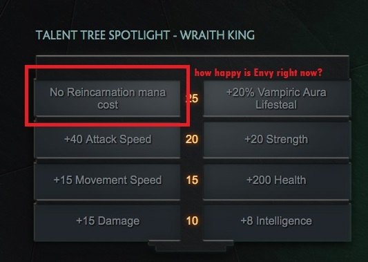 Wraith King talent tree