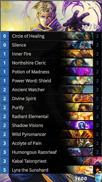 What S The Best Hearthstone Deck I Can Build
