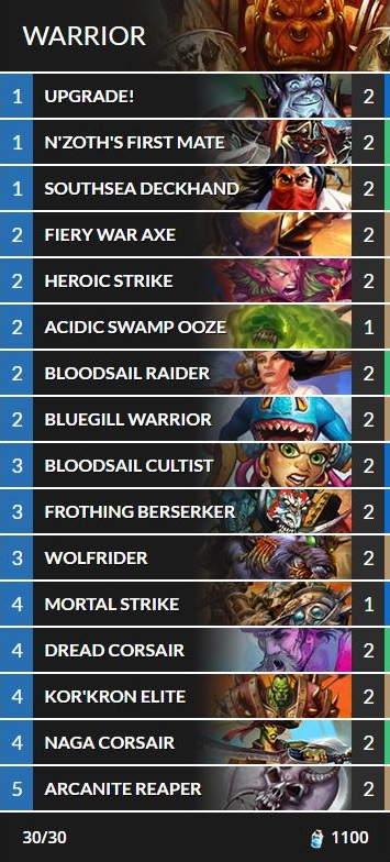 Budget Hearthstone decklist for Pirate Warrior, as compiled by Matt Becker.