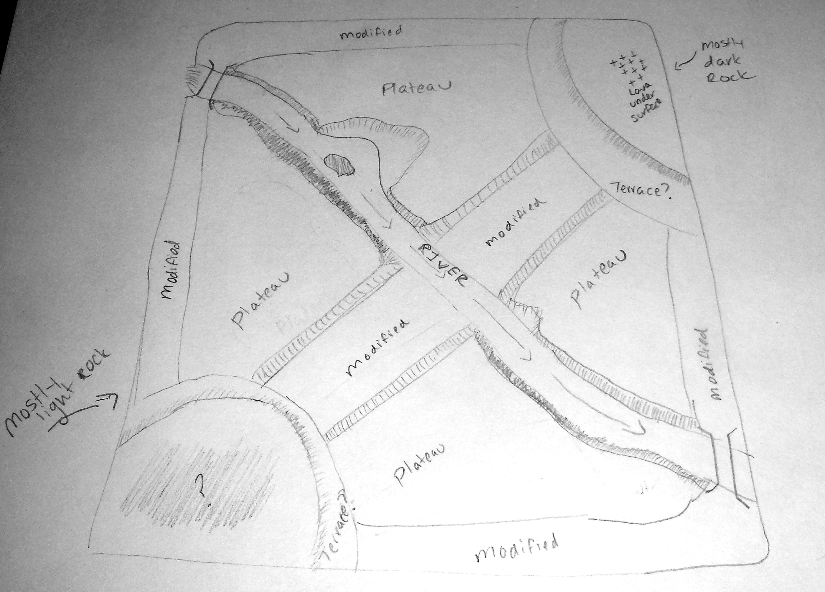 A geologist's sketch of the Dota 2 map.