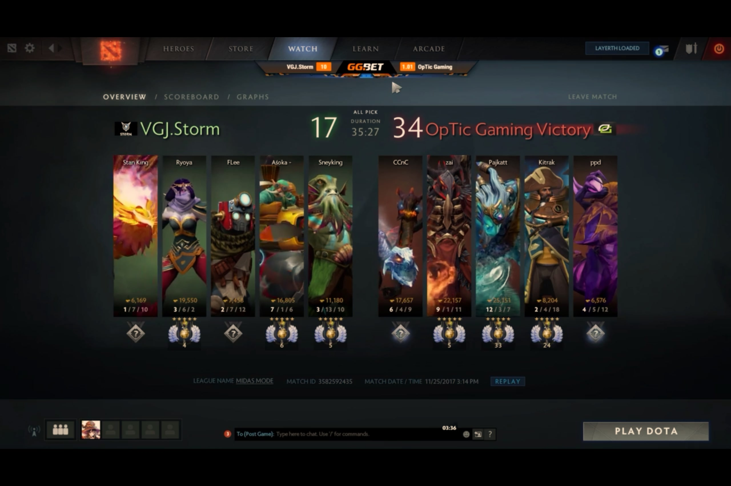 Dota 2 MMR: You can now see player medals in post-game scoreboards.